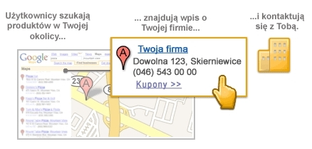 Twoja firma w Google Places